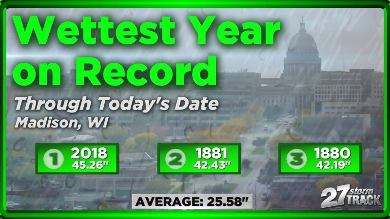 WKOW wettest year on record madison